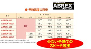 170327_ABREX溶接性2