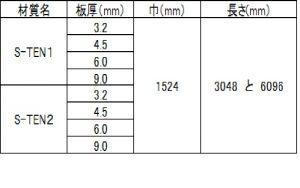 170421_s-ten在庫サイズ