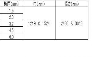 170424_cor-ten在庫サイズ